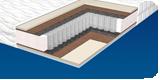 Стандартный пружинный блок, модель Лилия люкс